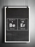 Periodic table art, Beer wall art, funny nerdy art, Beer gift, mancave sign, mancave decor, craft beer gift