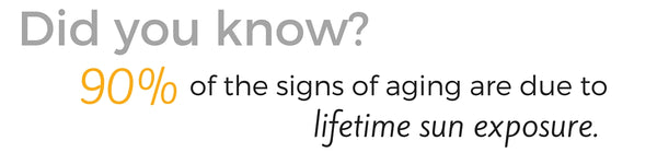 Did you know? 90% of the signs of aging are due to lifetime sun exposure.