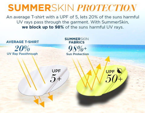 SUMMERSKIN Protection
