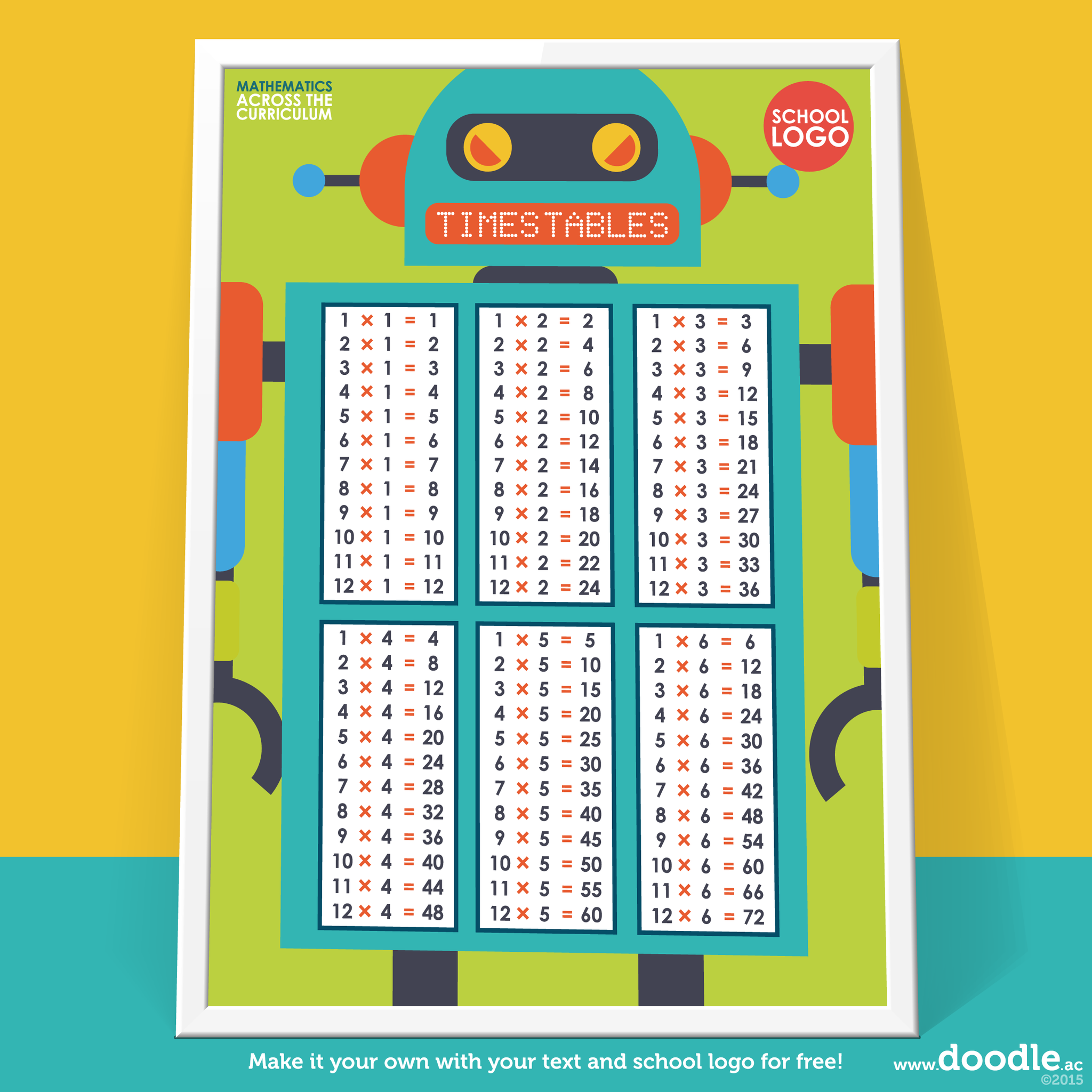 1/6 times table - doodle education