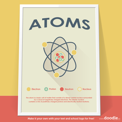 atoms poster - doodle education