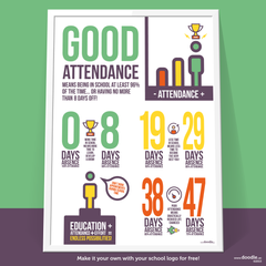 good attendance poster - doodle education