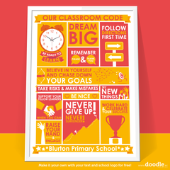 Classroom code poster - doodle education - 2