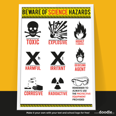 hazards poster - doodle education