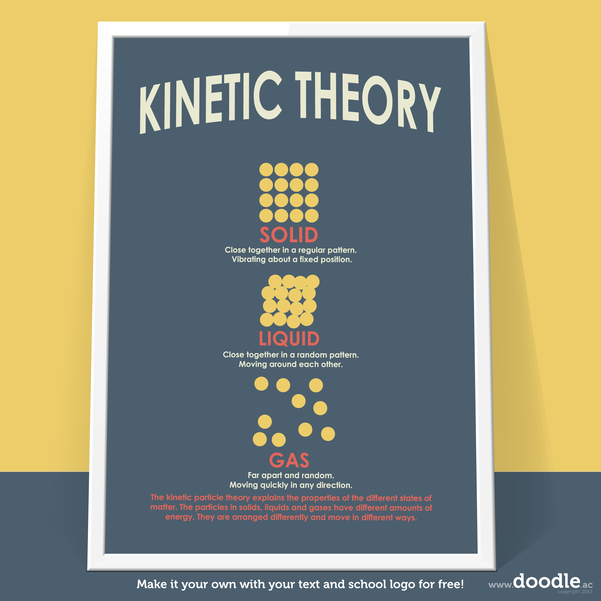 kinetic theory - doodle education