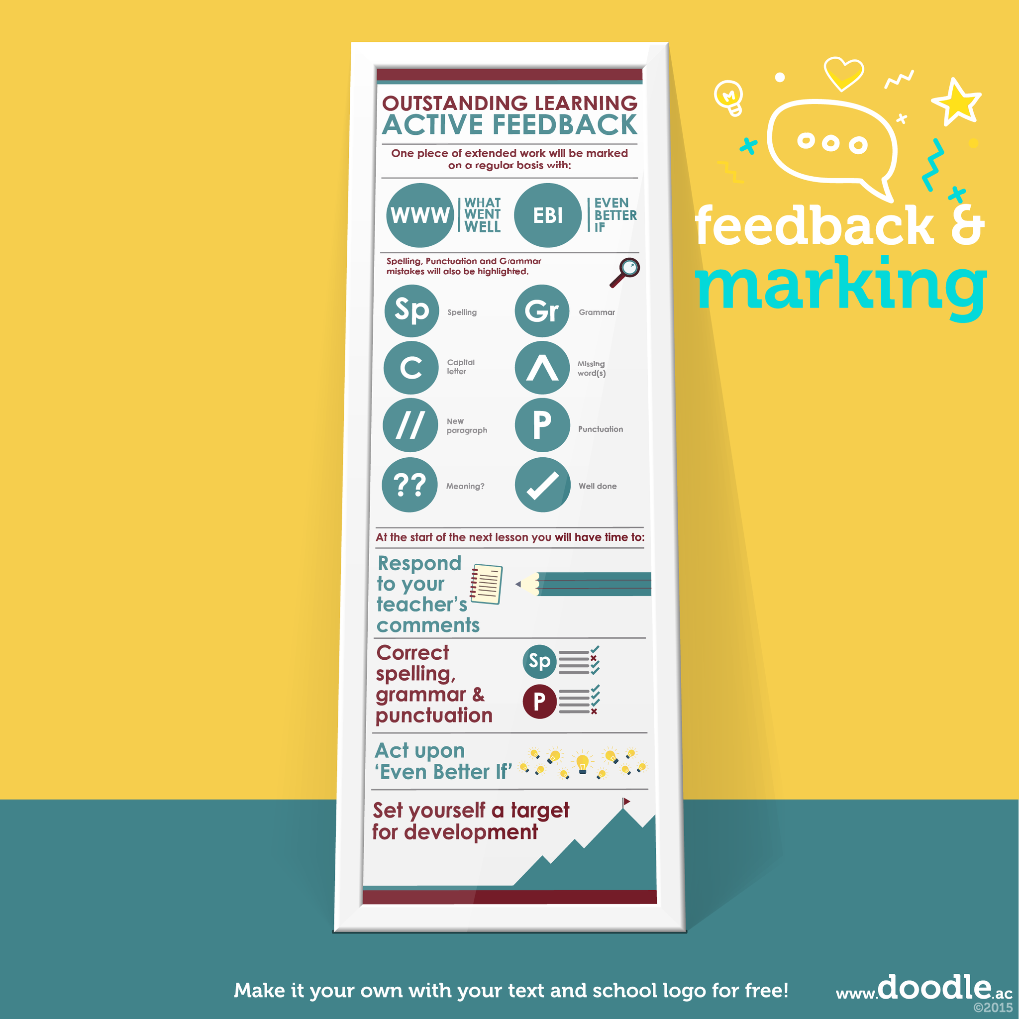 active feedback poster - doodle education