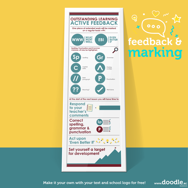 active feedback poster