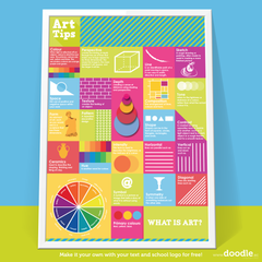 art tips poster - doodle education