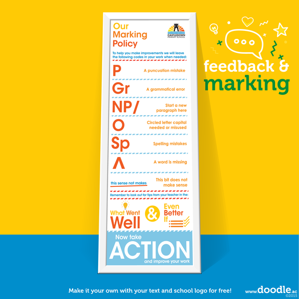 marking policy poster