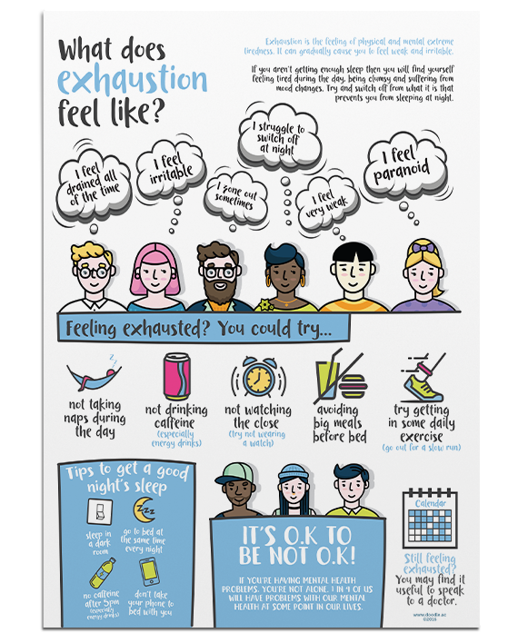 What does exhaustion feel like? - doodle education