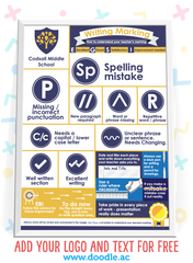 marking and expectations poster