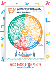 good mood food poster - doodle education