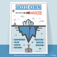 iceberg poster - doodle education
