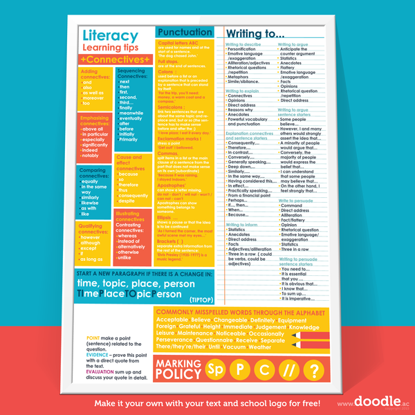 literacy tips poster