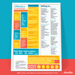 literacy tips poster - doodle education