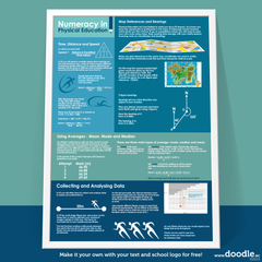 numeracy in P.E poster - doodle education
