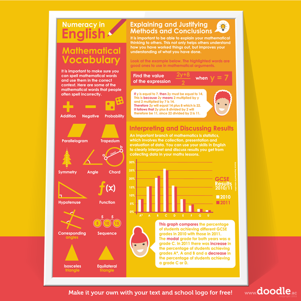 numeracy in English poster