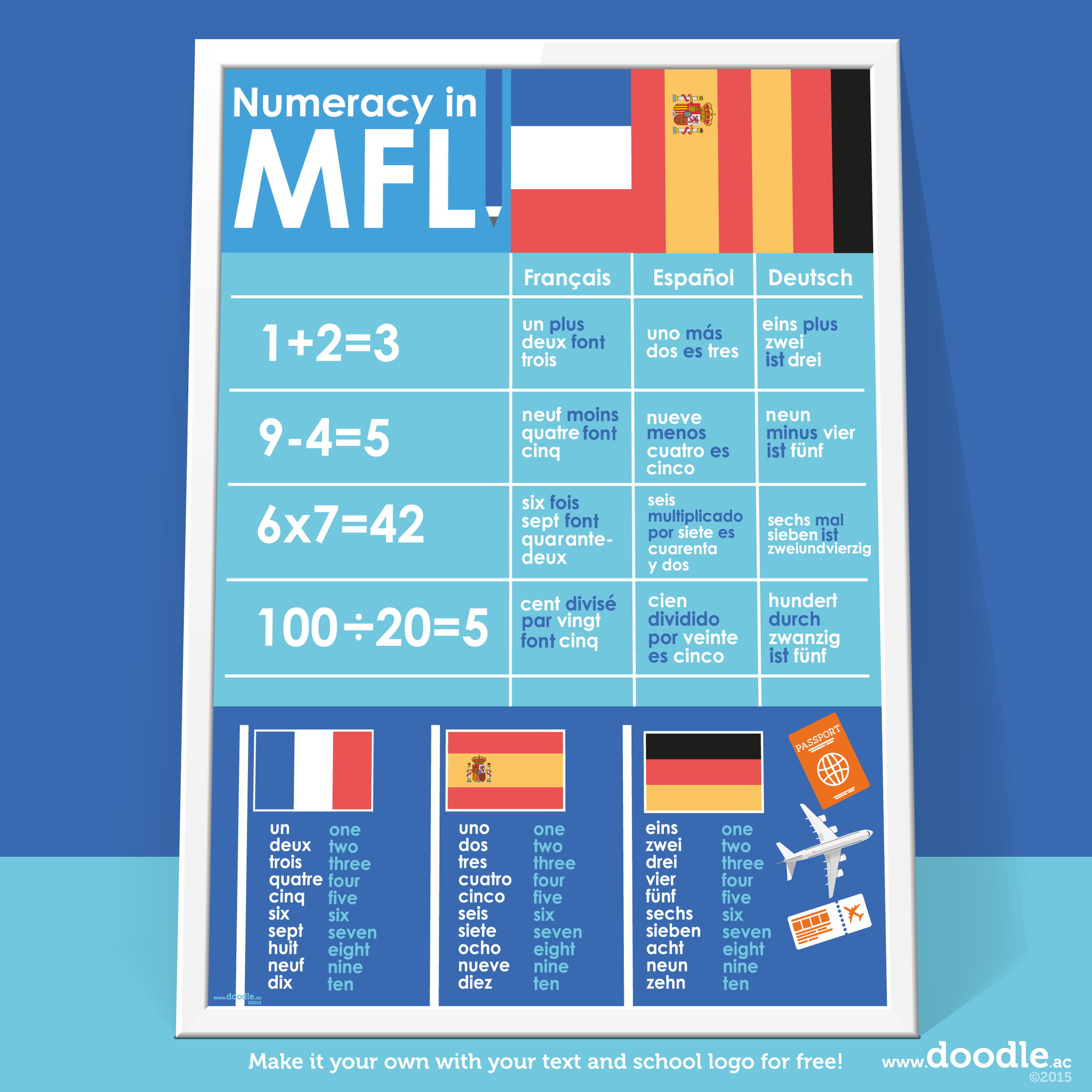 numeracy in MFL poster - doodle education