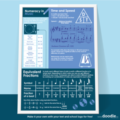 numeracy in music poster - doodle education