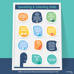 Speaking and listening skills poster - doodle education