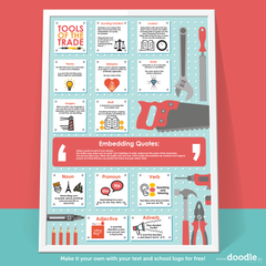 tools of the trade poster - doodle education