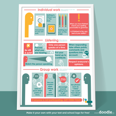 workstyles poster - doodle education