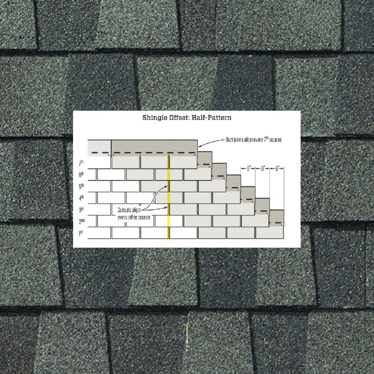 laminated roof shingle specification for nailing & roof attachment pattern