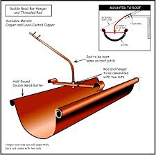 half round double bead copper gutter with cross bar hanger and rod-n-nut hanger