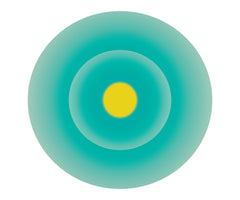 TURQUOISE GREEN CIRCLE WITH YELLOW CENTER