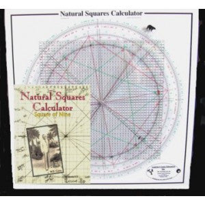 Natural Squares Calculator