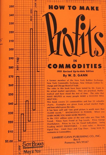 How to Make Profits in Commodities - W.D. Gann - Digital Download
