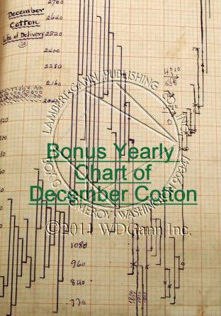 December Cotton -- Ephemeris Package 1