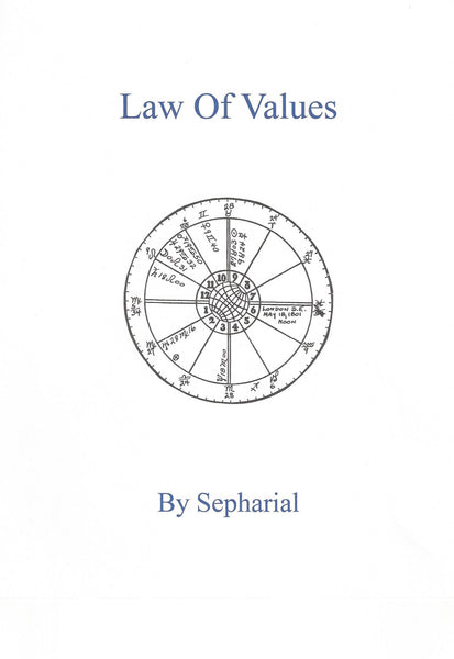 Law Of Values