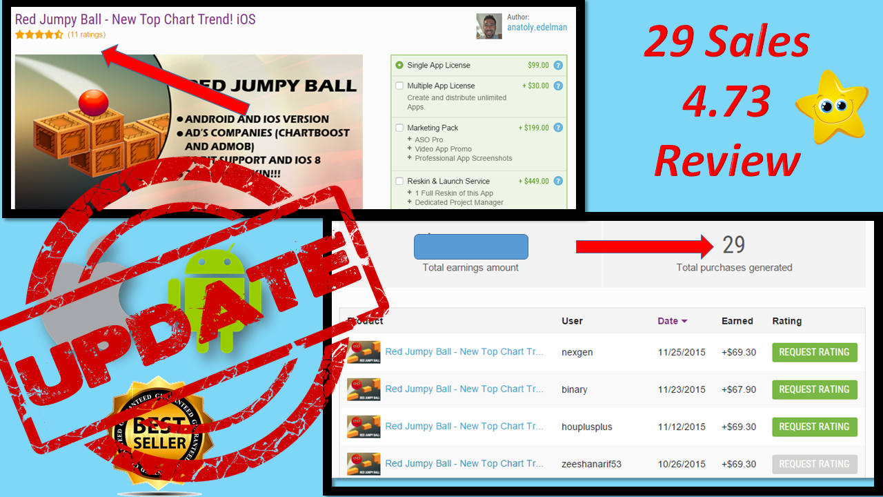 Buy Jumpy Red Ball Top-Chart Trend for reskin - Sell My App