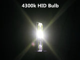 HID bulbs - Designer