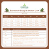 CLOVE ESSENTIAL OIL - 4 OZ.