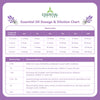 Kashmir Lavender Essential Oil - 1 oz.