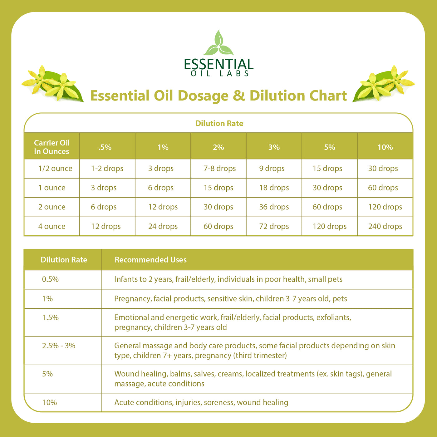 Ylang Ylang Essential Oil  - 1 oz.