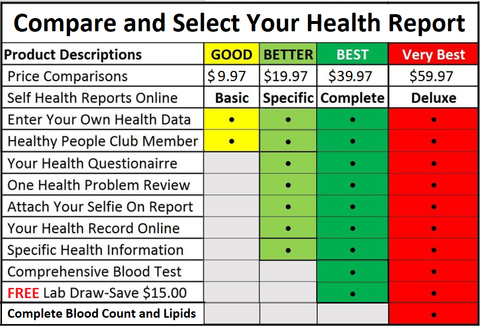 Compare and Select Your Health Report