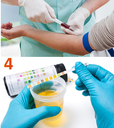 Step 4:  See Our List of Blood And Urine Tests Available