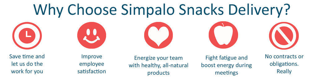 Choose Simpalo Snacks For Healthy Office Delivery - No Contracts