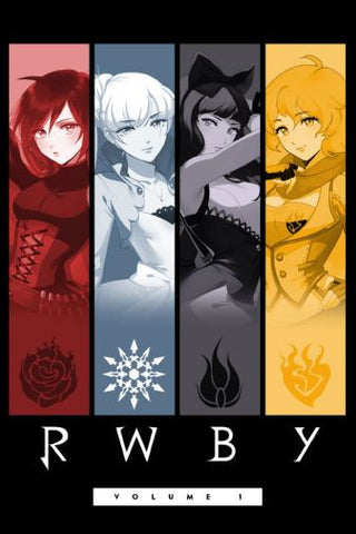 Rwby Mouse Pad Mousepad Mouse mat - Fame Collectibles