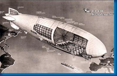 Graf Zeppelin Cutaway Aviation Poster 24x36 - Fame Collectibles