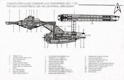 Uss Enterprise Deck Plans Star Trek Poster 24x36 - Fame Collectibles