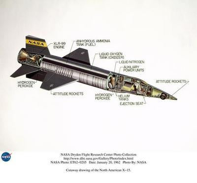 X15 Cutaway Art Poster Diagram 24in x36in 24x36 - Fame Collectibles