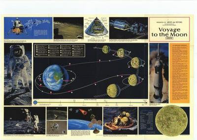 Voyage To The Moon Chart Nasa Space Art Poster 24x36 - Fame Collectibles