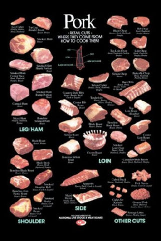 Pork Cuts Poster Butcher Chart 24inx36in (61cm x 91cm) - Fame Collectibles