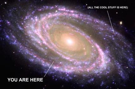 You Are Here Galaxy Photo Poster Cool Stuff Is Here 24x36 - Fame Collectibles