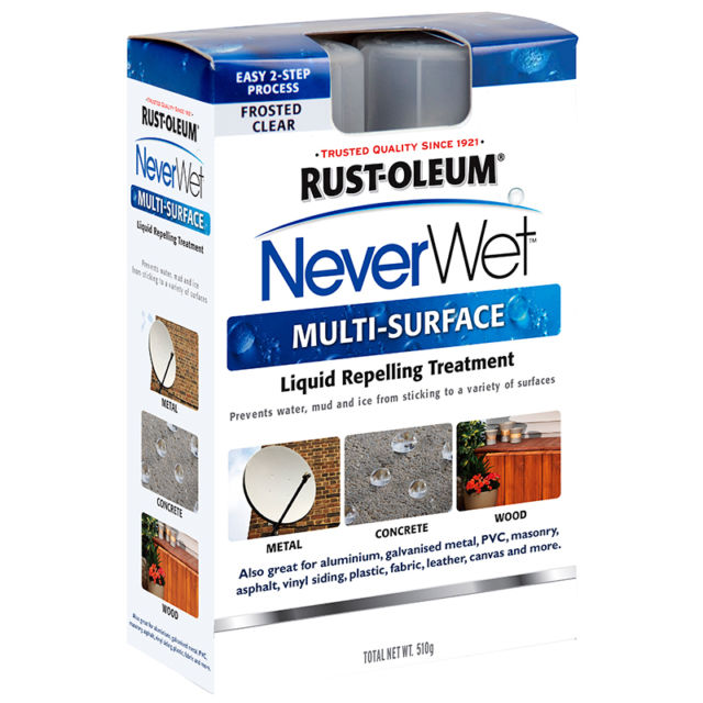 Never Wet - Liquid Water Repelling Treatment