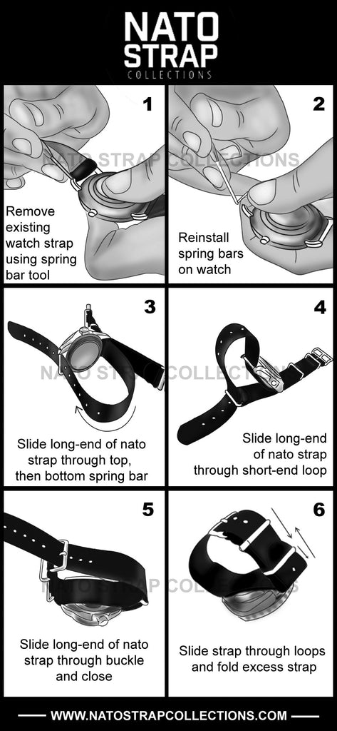 Quick Guide: How to Install a Nato Strap